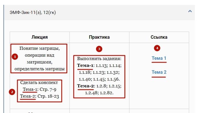 Инструкция ischanow.com